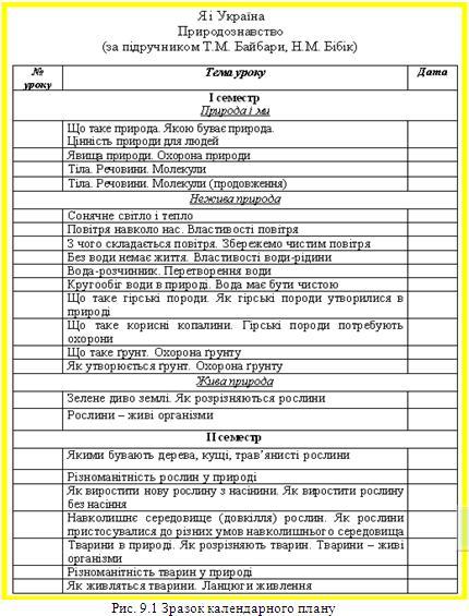 Резюме Бланк Українською Мовою